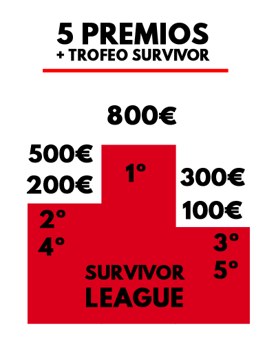 premios-survivor-league